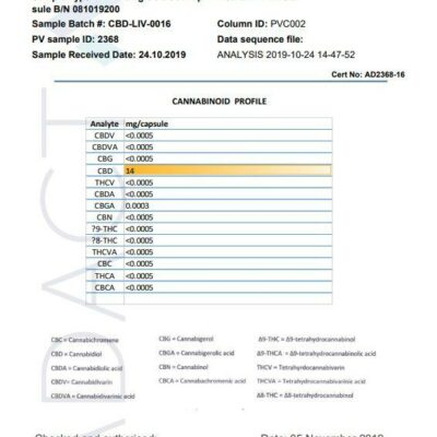 LVWell CBD Broad Spectrum 200mg CBD Soft Gel Capsules