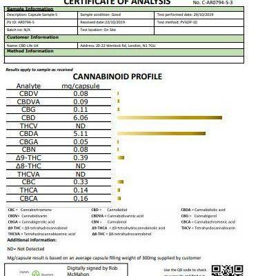 All Round CBD 300mg CBD Full Spectrum Vegan Capsules