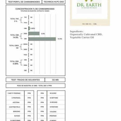 DR. Earth 1500mg CBD Broad Spectrum CBD Oil 10ml