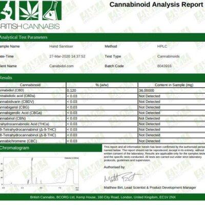 Canabidol CBD Antibacterial Hand Sanitiser 10ml